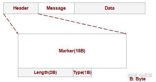 什么是BGP,商家宣传的BGP多线是什么意思?-5