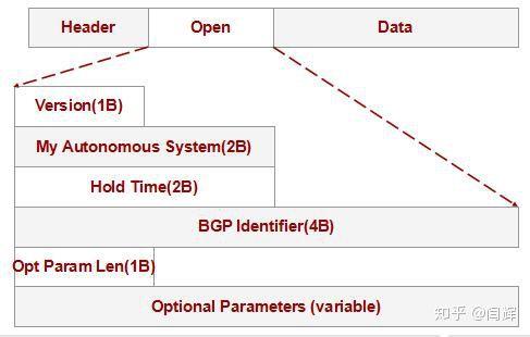 什么是BGP,商家宣传的BGP多线是什么意思?-6